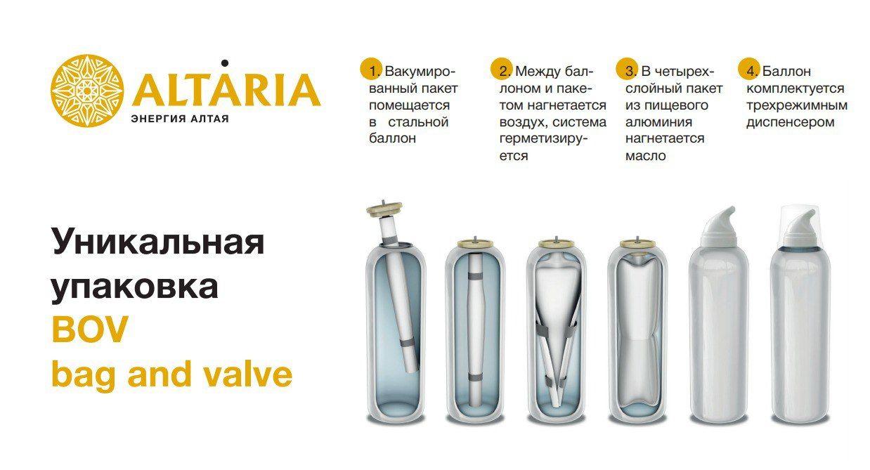 Технология хранения масла Altaria в упаковке-спрее © Фото предоставлено производителем