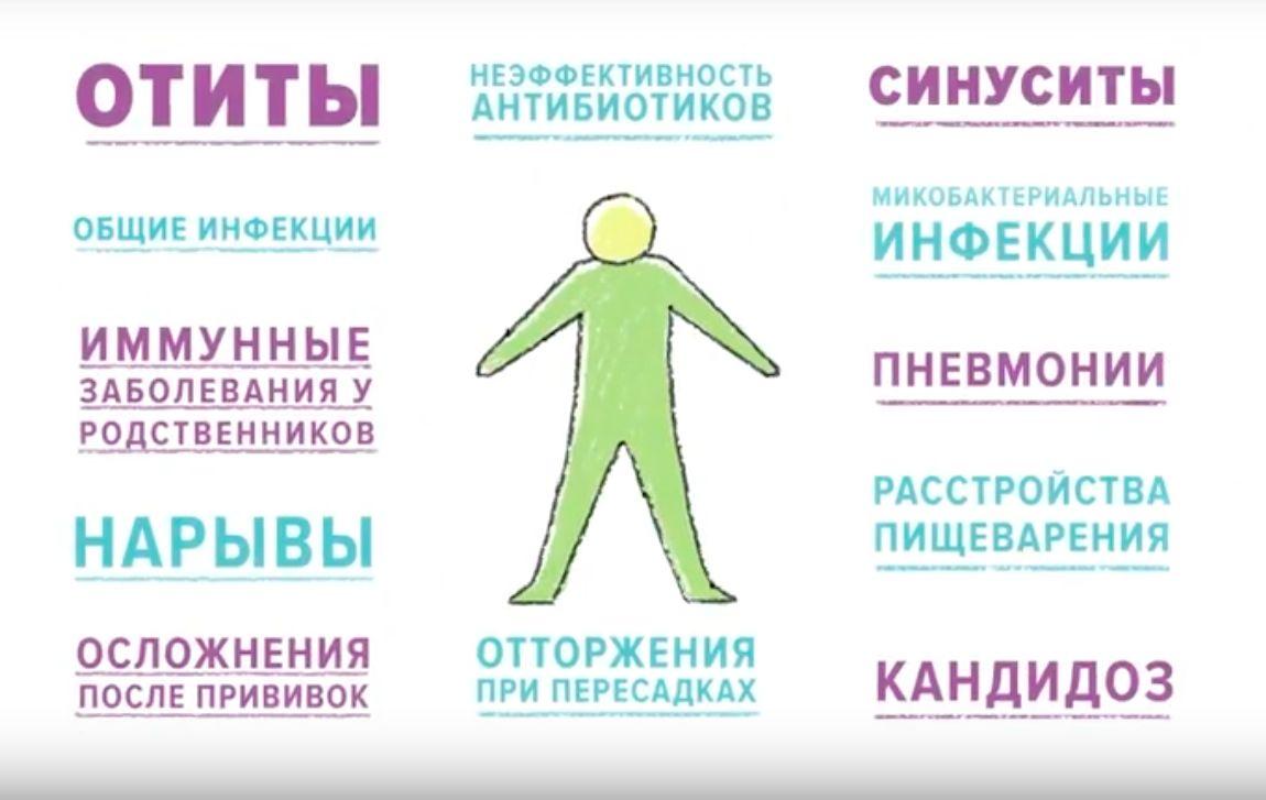 12 признаков первичного иммунодефицита